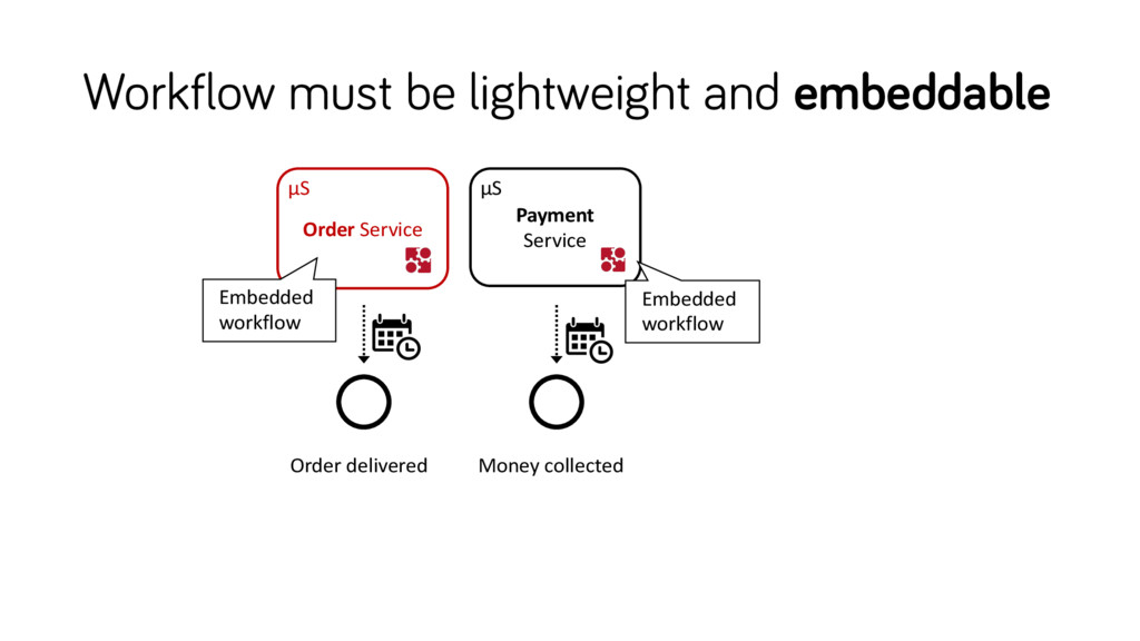 Workflow must be lightweight and embeddable Pay...