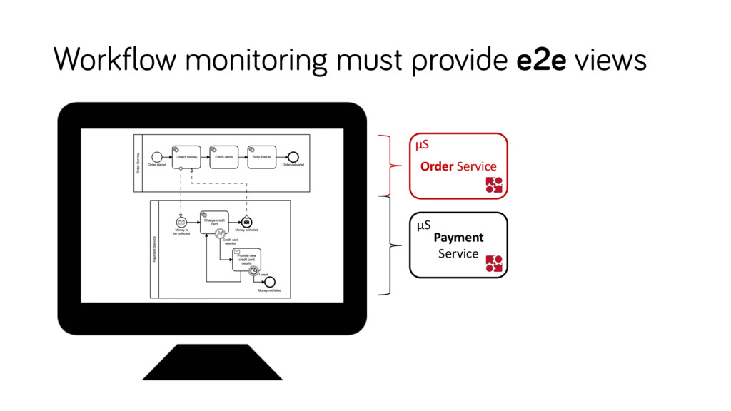 Workflow monitoring must provide e2e views Paym...