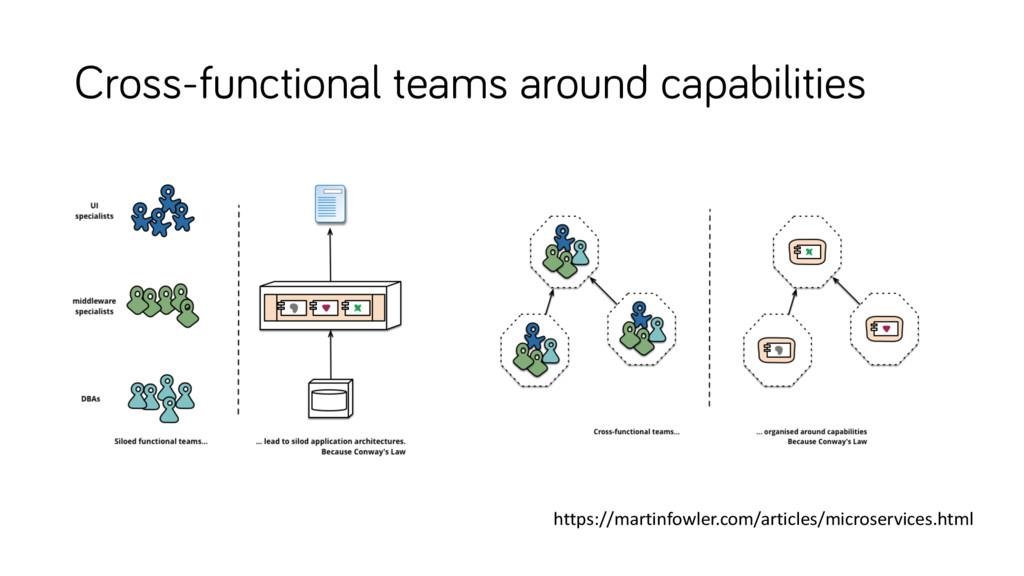 Cross-functional teams around capabilities http...