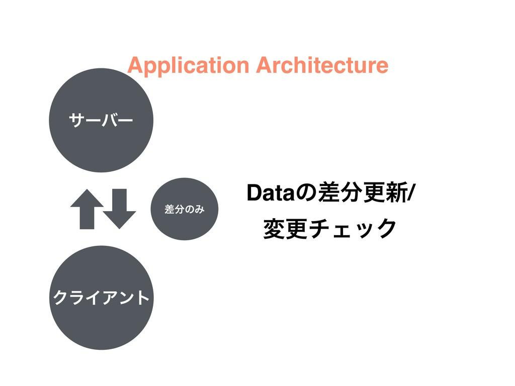 αʔόʔ ΫϥΠΞϯτ Dataͷࠩߋ৽/ มߋνΣοΫ Application Archi...