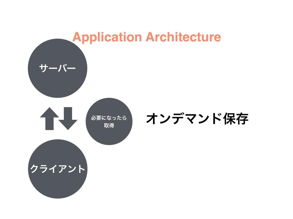 αʔόʔ ΫϥΠΞϯτ ΦϯσϚϯυอଘ Application Architecture ඞ...