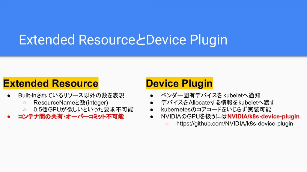 Extended ResourceとDevice Plugin Extended Resour...