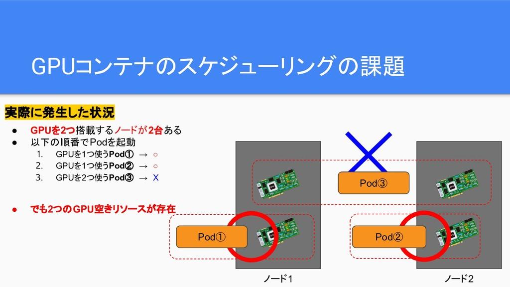 GPUコンテナのスケジューリングの課題 実際に発生した状況 ● GPUを2つ搭載するノードが2...
