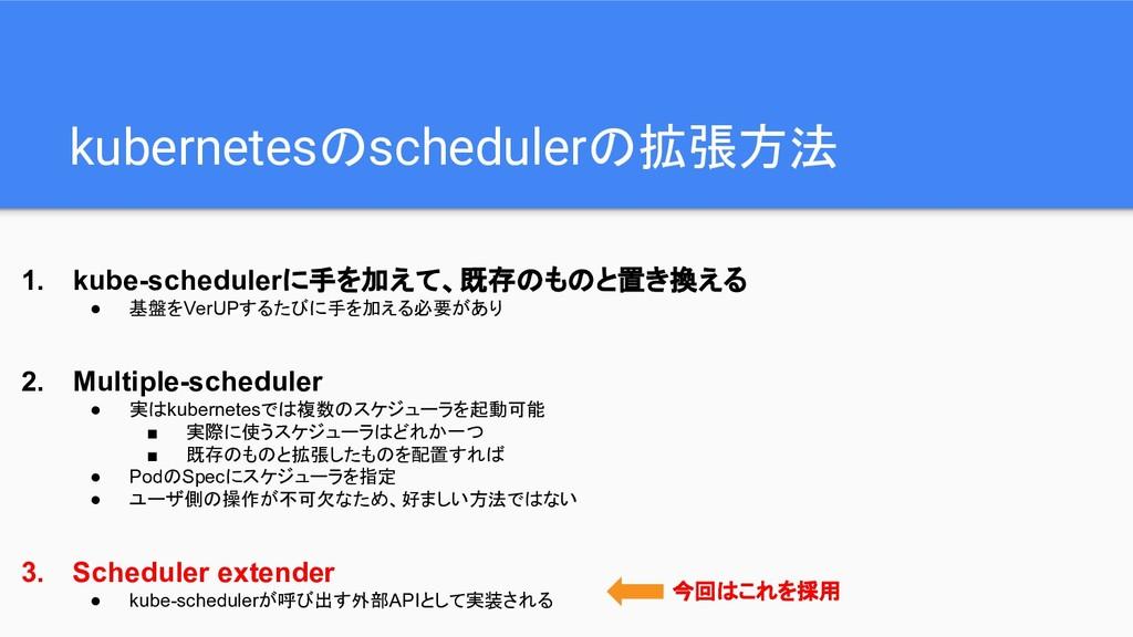 kubernetesのschedulerの拡張方法 1. kube-schedulerに手を加...