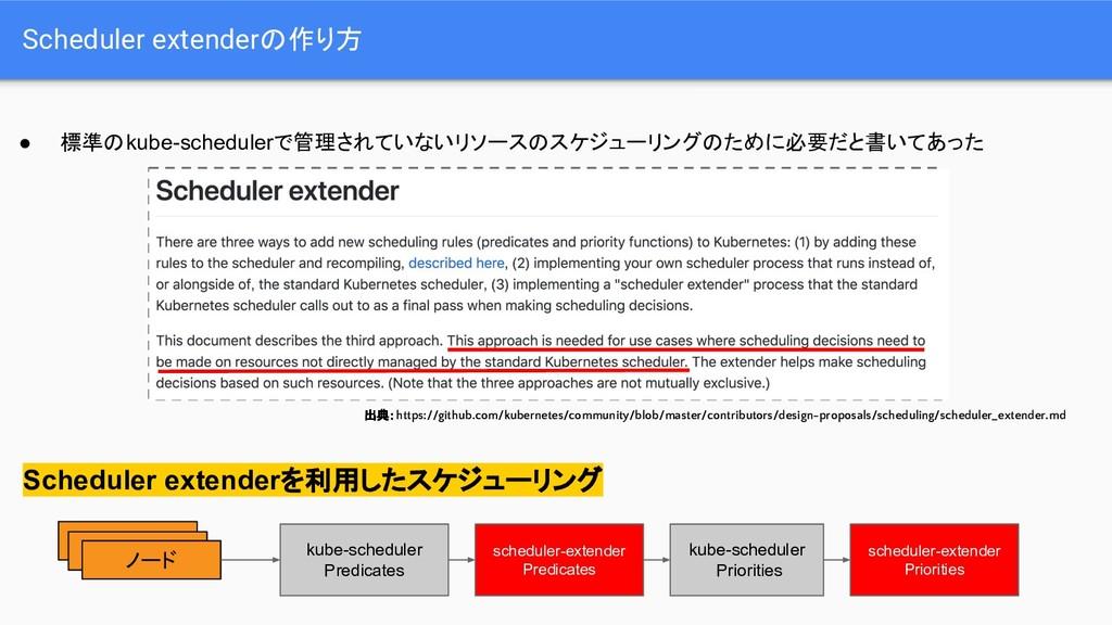 Scheduler extenderの作り方 Scheduler extenderを利用したス...
