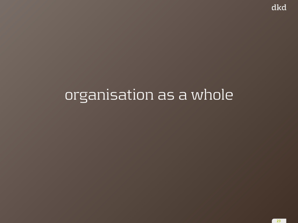 organisation as a whole 23