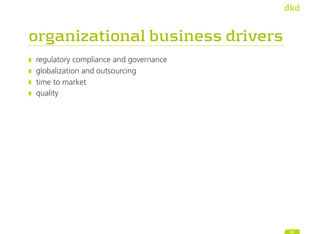 regulatory compliance and governance globalizat...