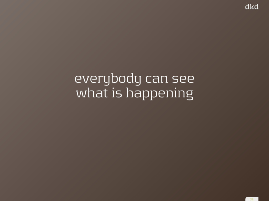 everybody can see what is happening 38