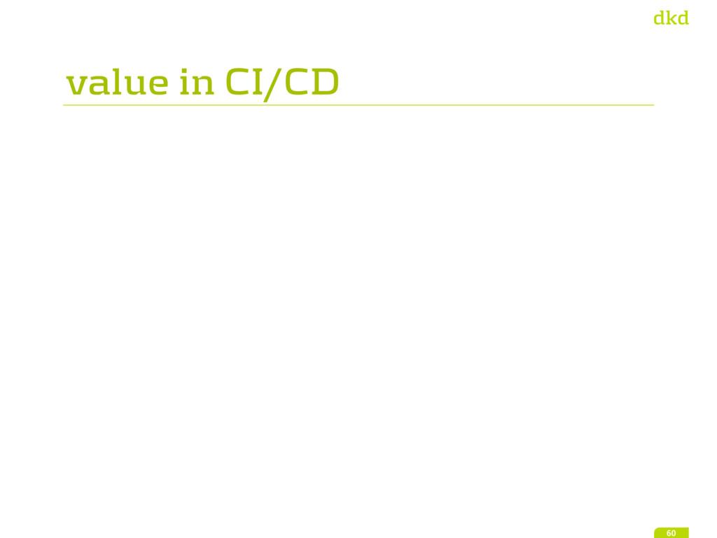 60 value in CI/CD