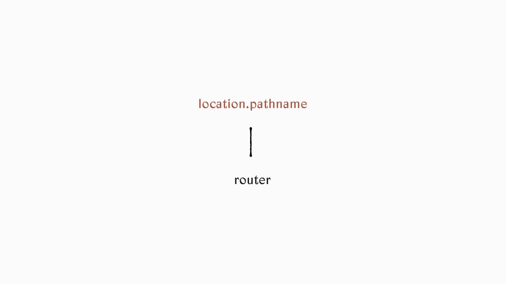 location.pathname router