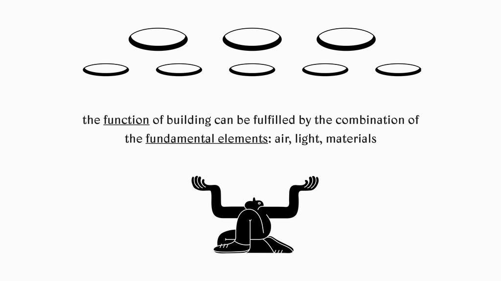 the function of building can be fulfilled by th...