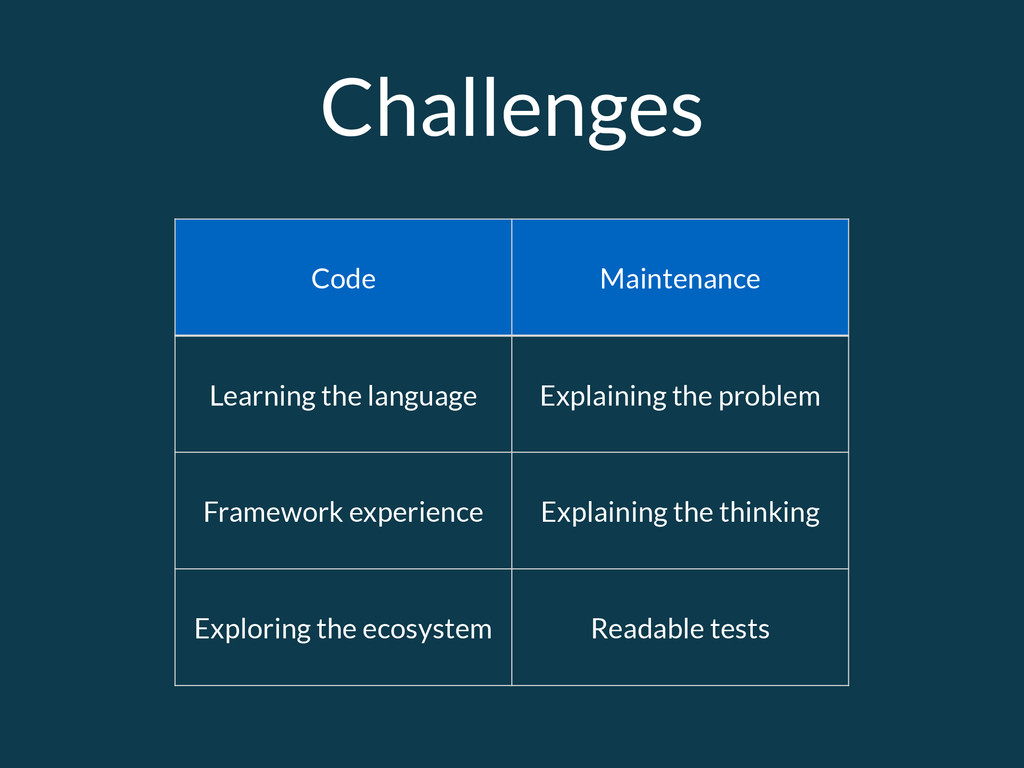 Challenges Code Maintenance Learning the langua...