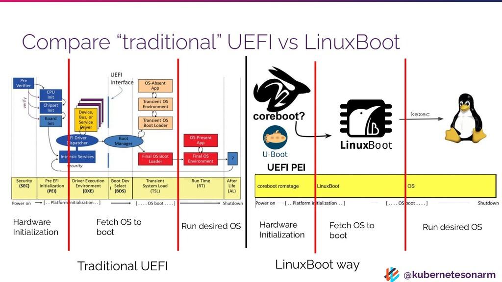 "@kubernetesonarm Compare ""traditional"" UEFI vs ..."