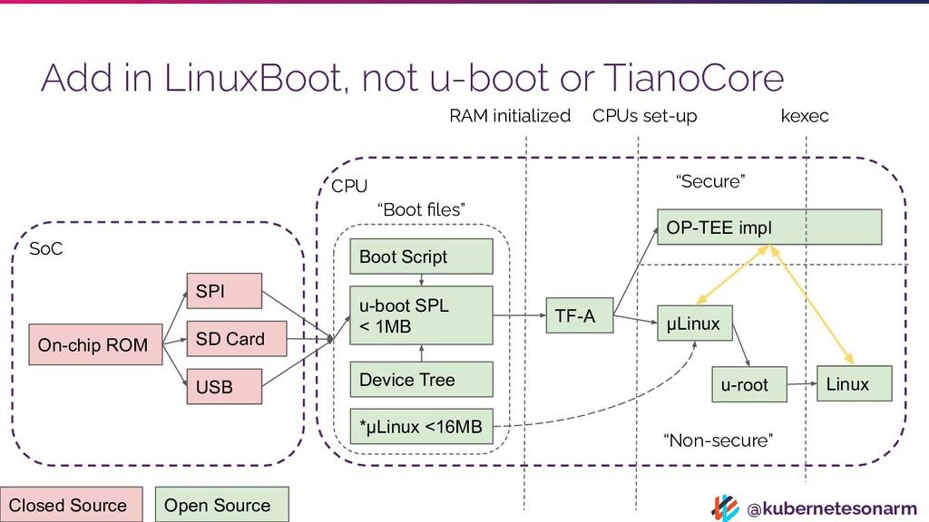 @kubernetesonarm Add in LinuxBoot, not u-boot o...