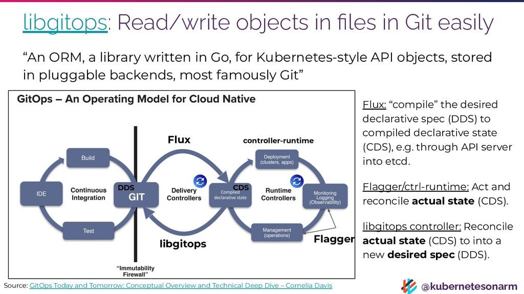 @kubernetesonarm libgitops: Read/write objects ...