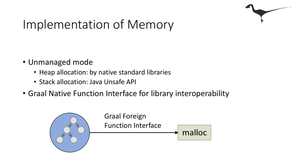 Implementation of Memory • Unmanaged mode • Hea...