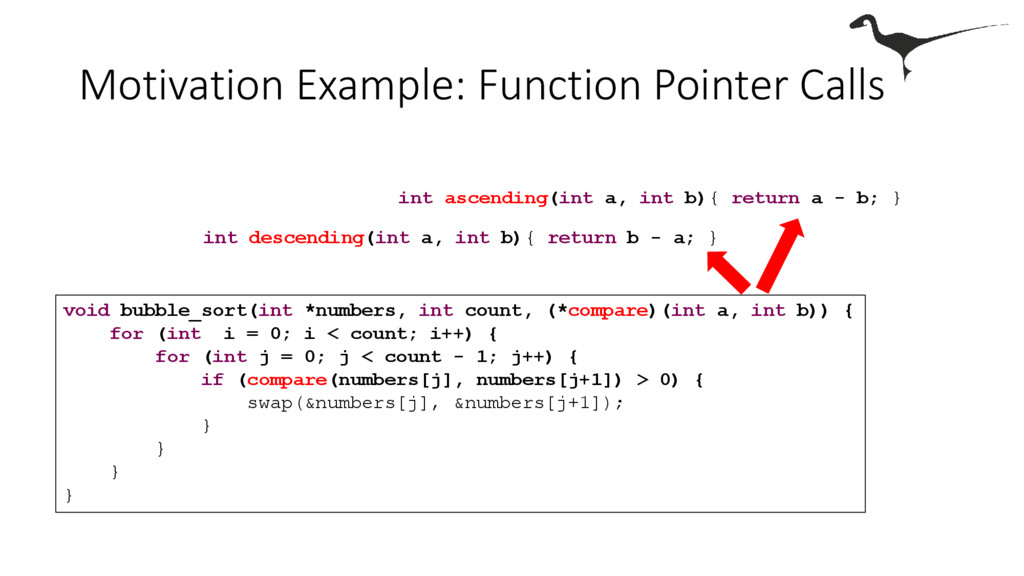 Motivation Example: Function Pointer Calls void...