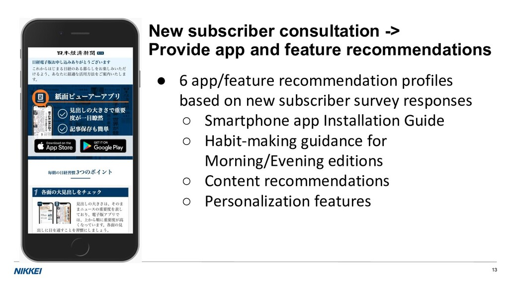 13 New subscriber consultation -> Provide app a...
