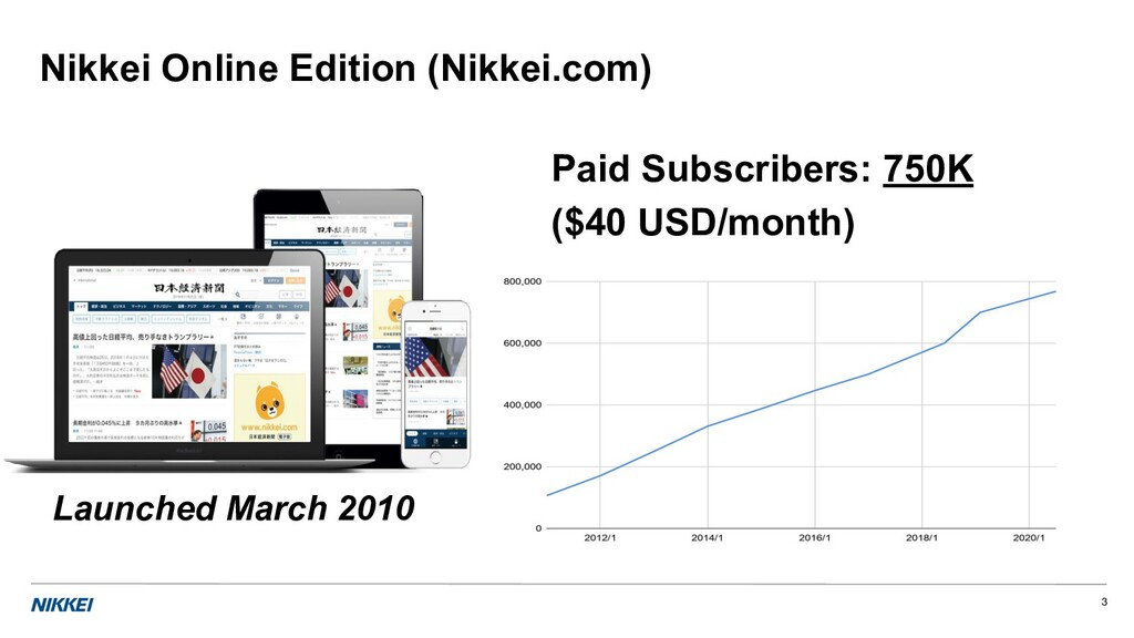3 Nikkei Online Edition (Nikkei.com) Paid Subsc...