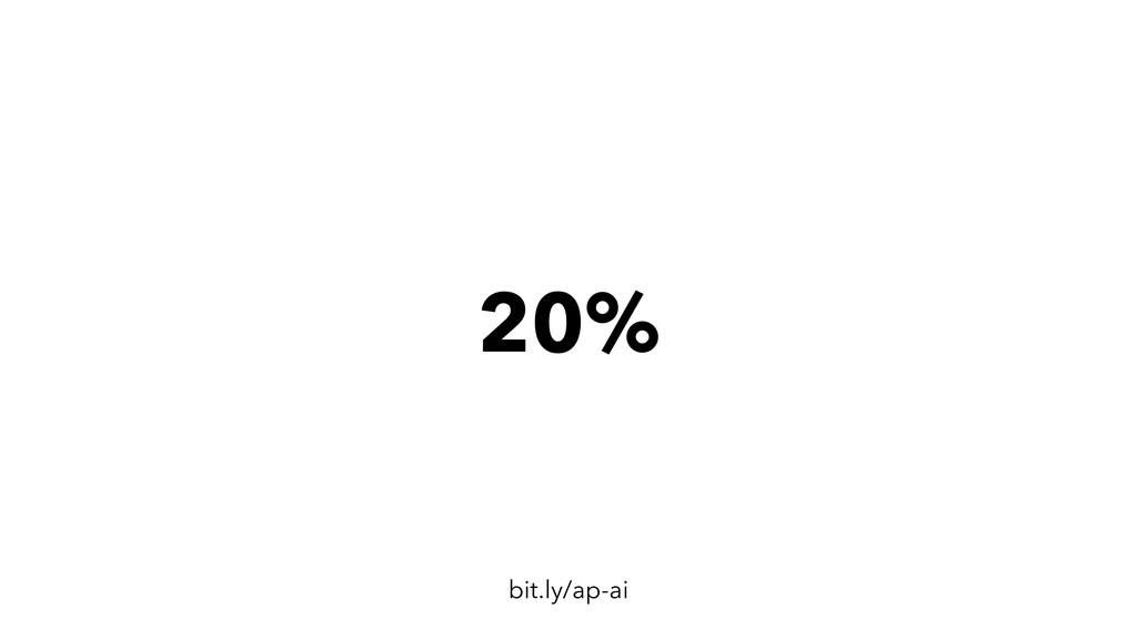 20% bit.ly/ap-ai