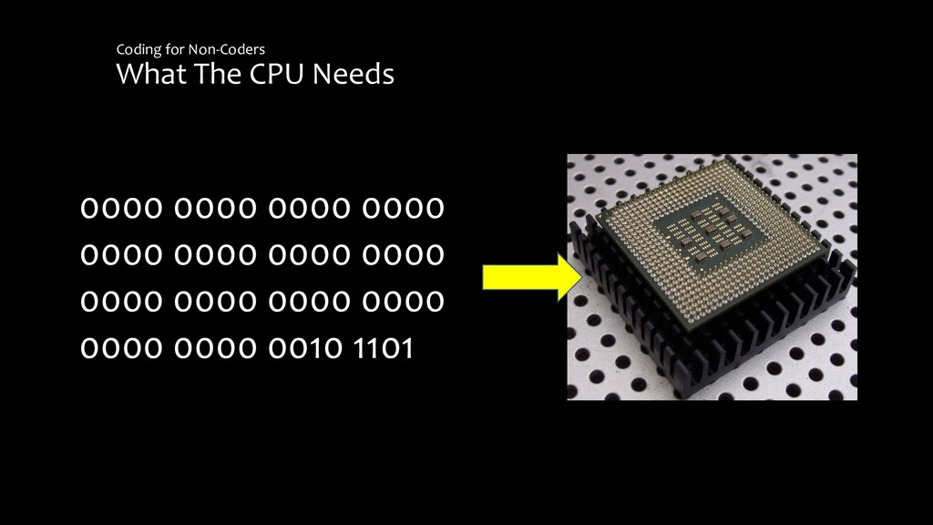 Coding for Non-Coders What The CPU Needs 0000 0...