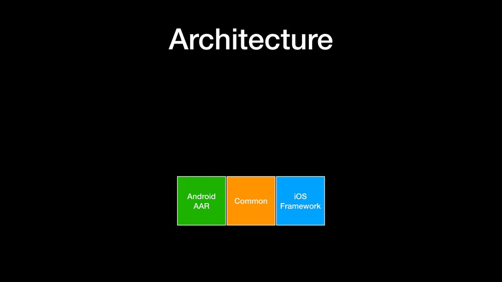 Common iOS Framework Android AAR Architecture