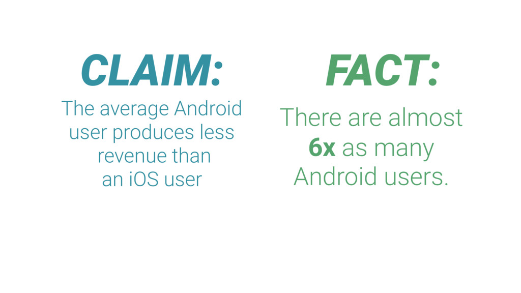 CLAIM: FACT: The average Android user produces ...