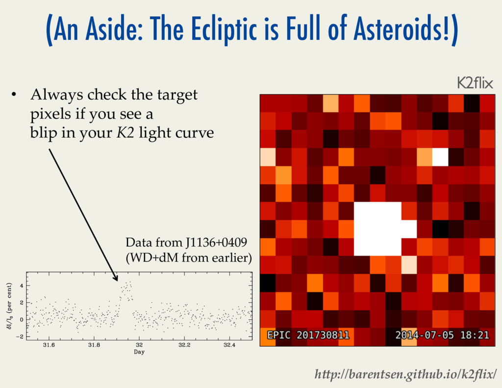 (An Aside: The Ecliptic is Full of Asteroids!) ...