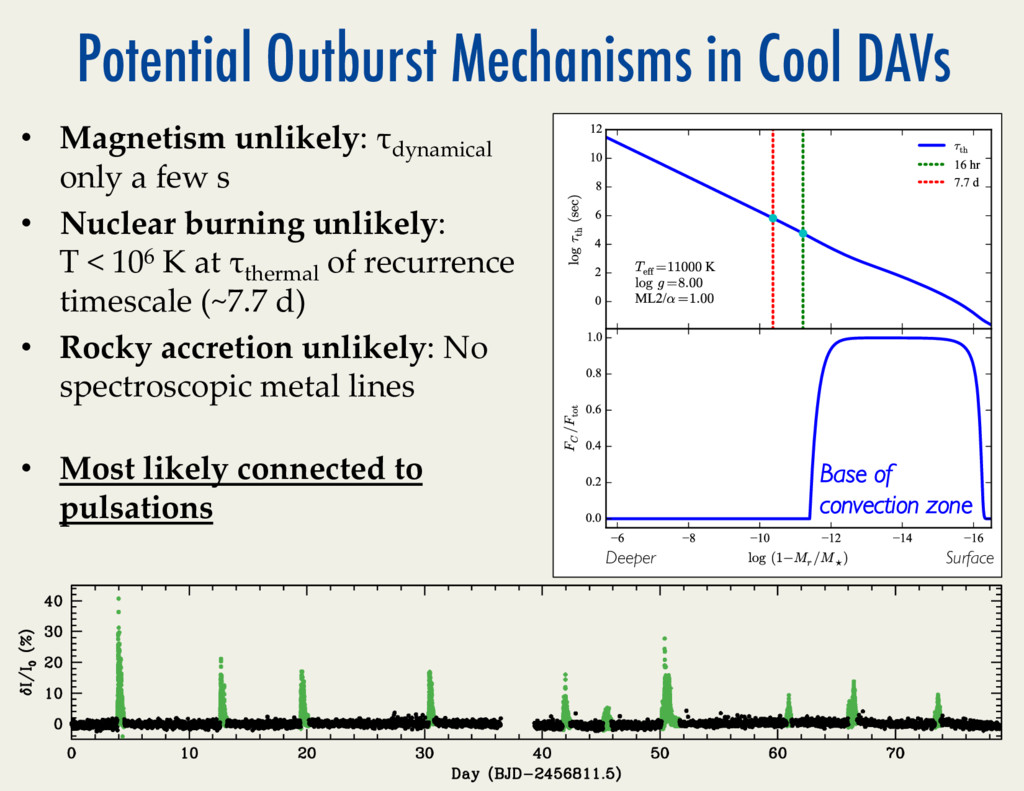 Potential Outburst Mechanisms in Cool DAVs • M...