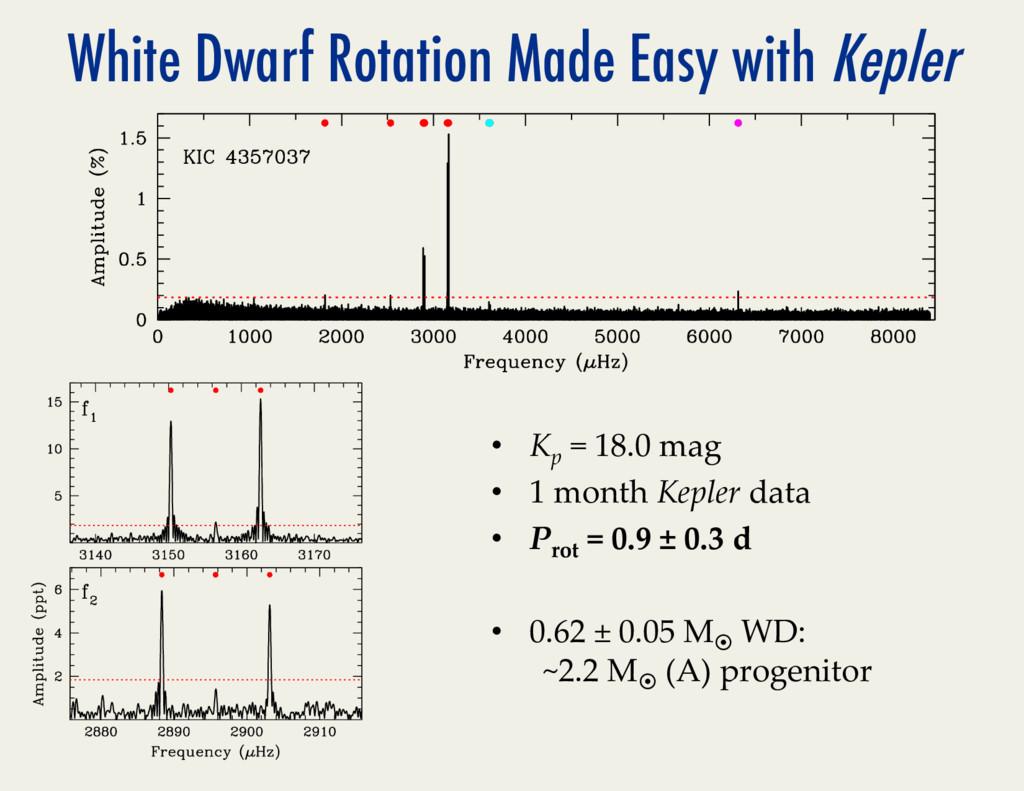 White Dwarf Rotation Made Easy with Kepler • K...