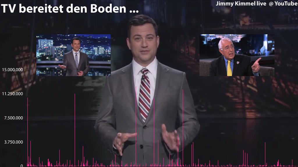 Jimmy Kimmel live @ YouTube 3.750.000 7.500.000...