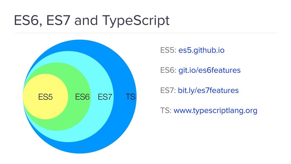 ES6, ES7 and TypeScript ES5: es5.github.io ES6:...