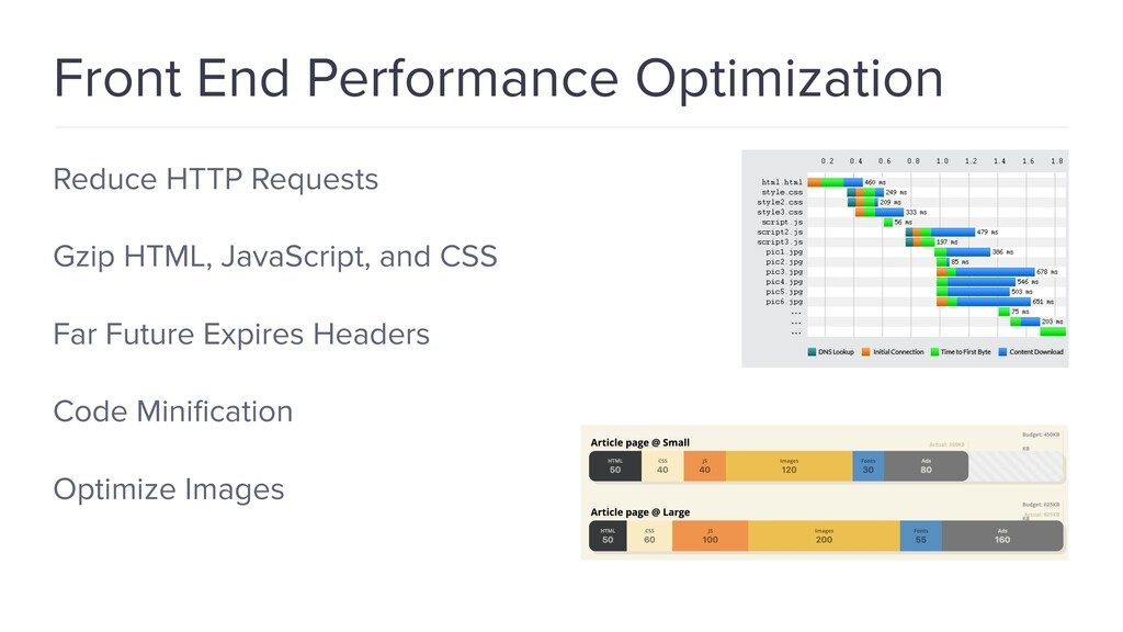 Front End Performance Optimization Reduce HTTP ...