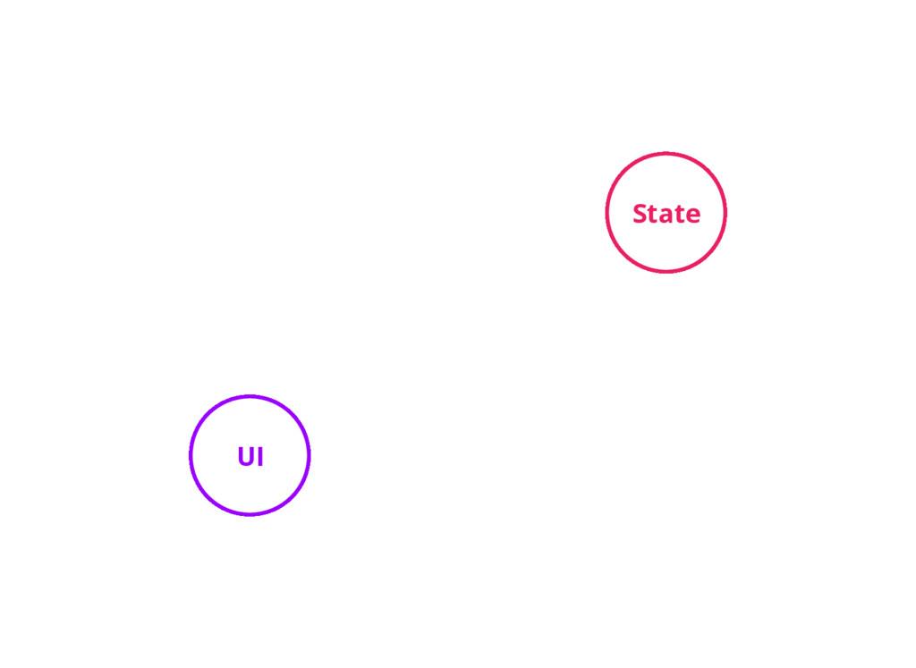 UI State