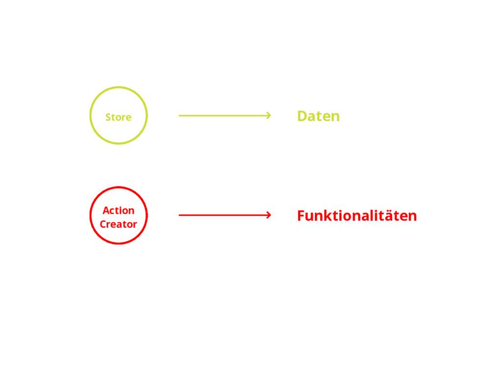 Action Creator Store Daten Funktionalitäten