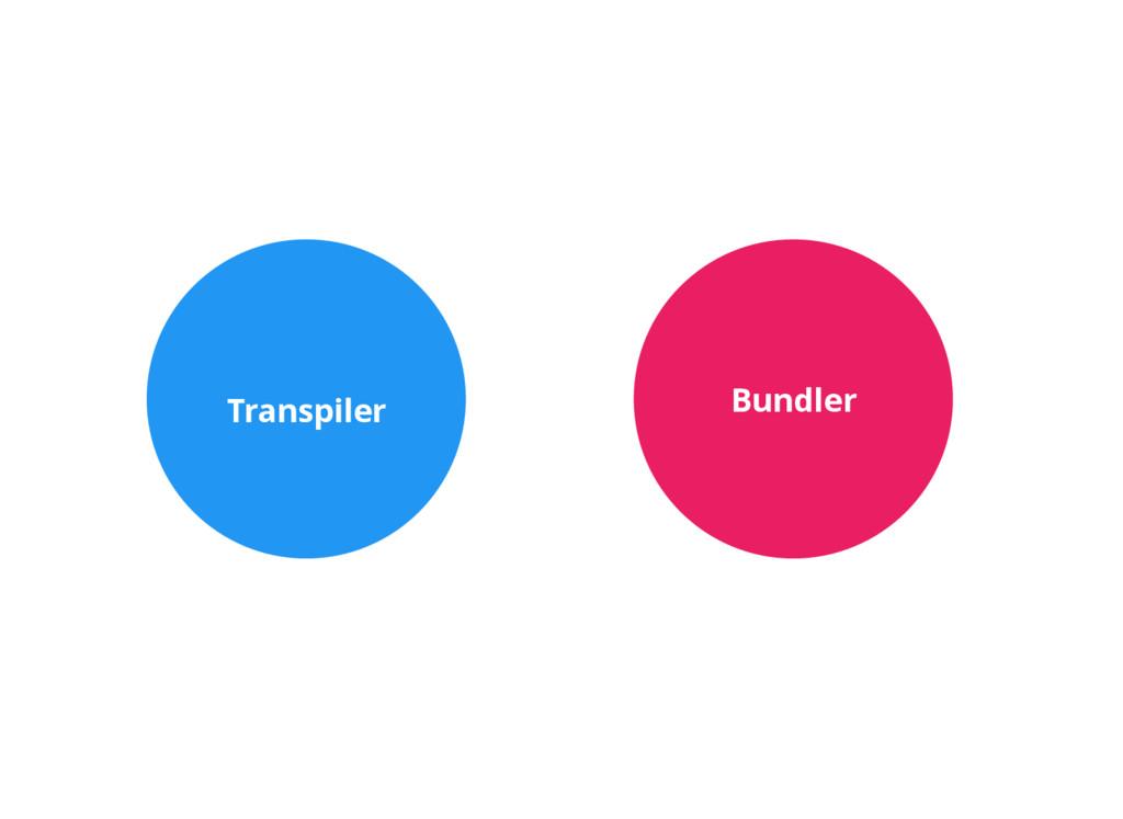 Transpiler Bundler