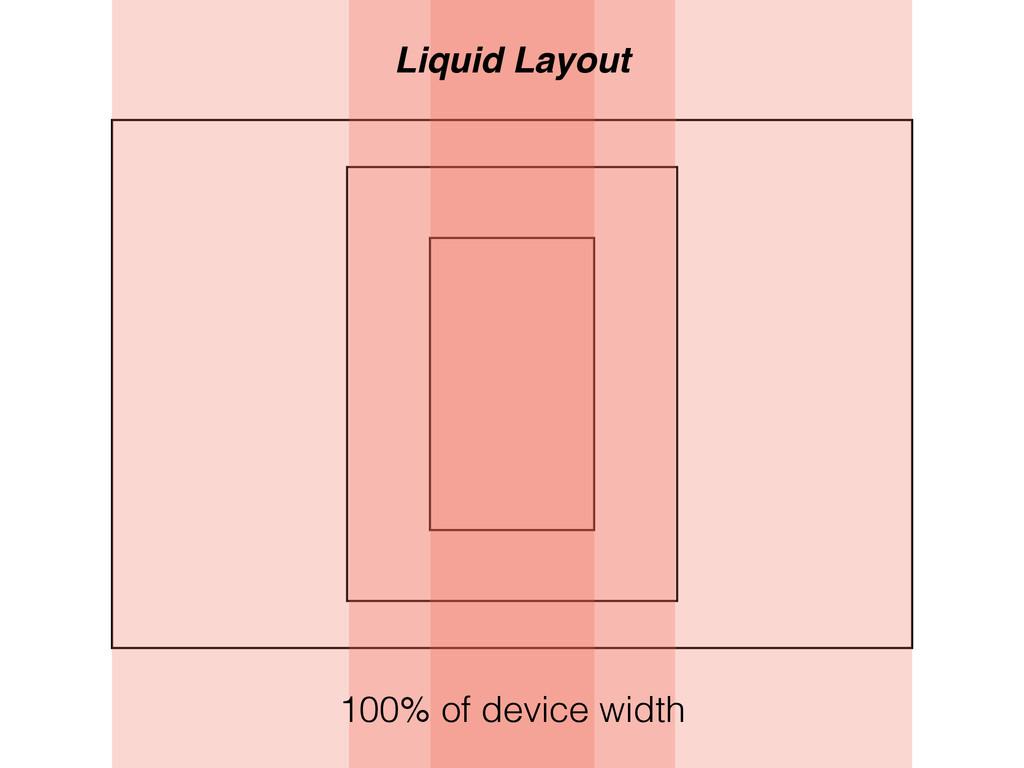 100% of device width Liquid Layout