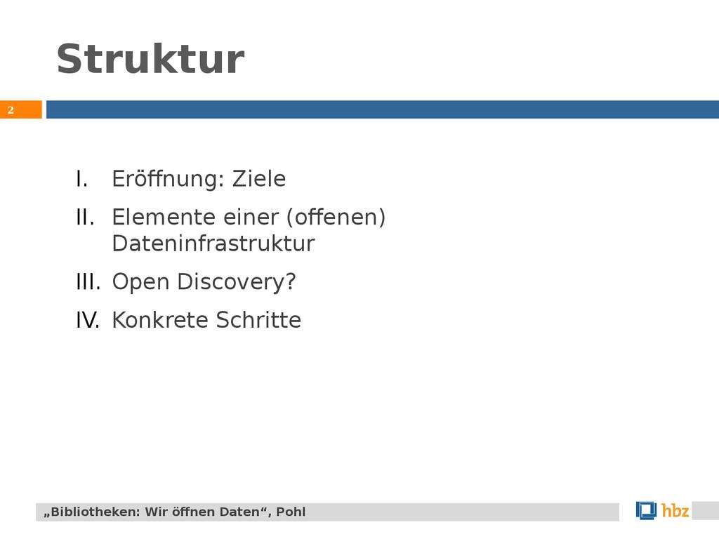 """Struktur 2 """"Bibliotheken: Wir öffnen Daten"""", Po..."""
