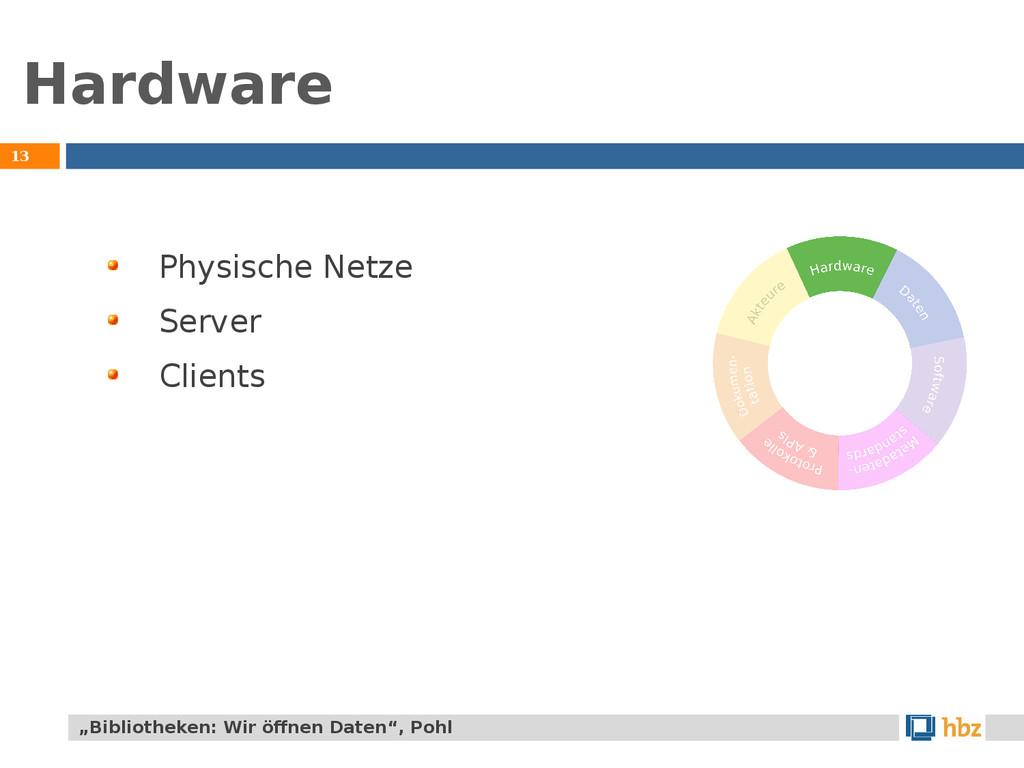 """Hardware 13 Physische Netze Server Clients """"Bib..."""