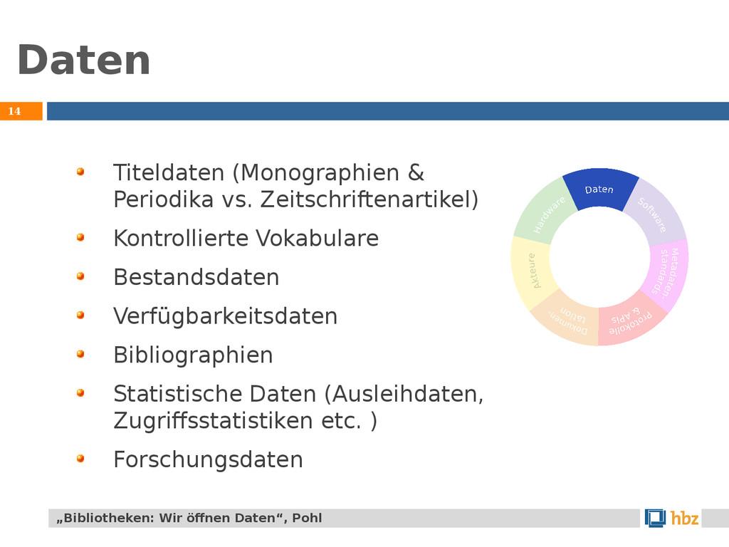 Daten 14 Titeldaten (Monographien & Periodika v...