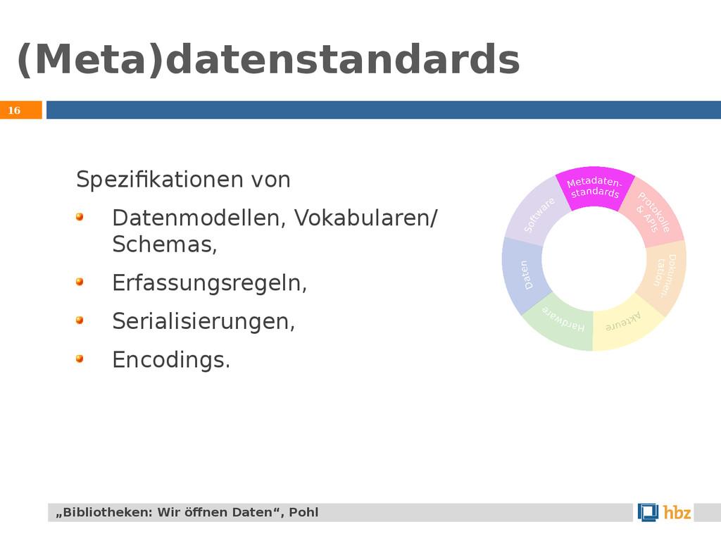 (Meta)datenstandards 16 Spezifikationen von Dat...