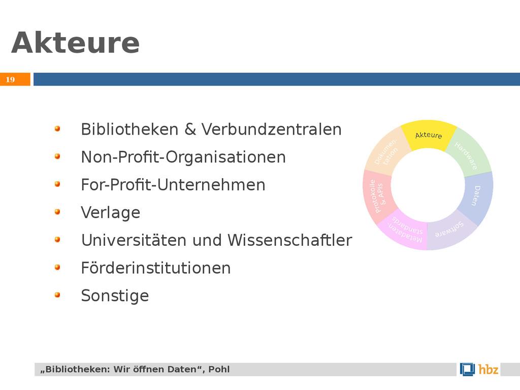 Akteure 19 Bibliotheken & Verbundzentralen Non-...
