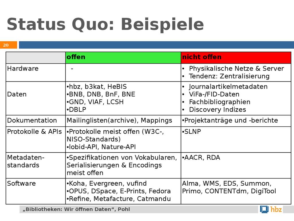"""Status Quo: Beispiele 20 """"Bibliotheken: Wir öff..."""