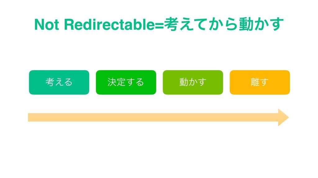 Not Redirectable=ߟ͔͑ͯΒಈ͔͢ ߟ͑Δ ܾఆ͢Δ ಈ͔͢ ͢