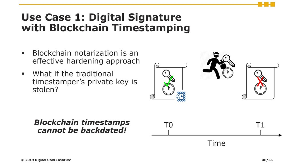 Use Case 1: Digital Signature with Blockchain T...