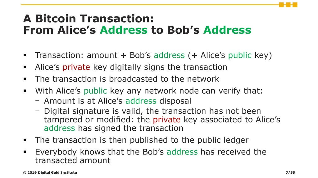 A Bitcoin Transaction: From Alice's Address to ...