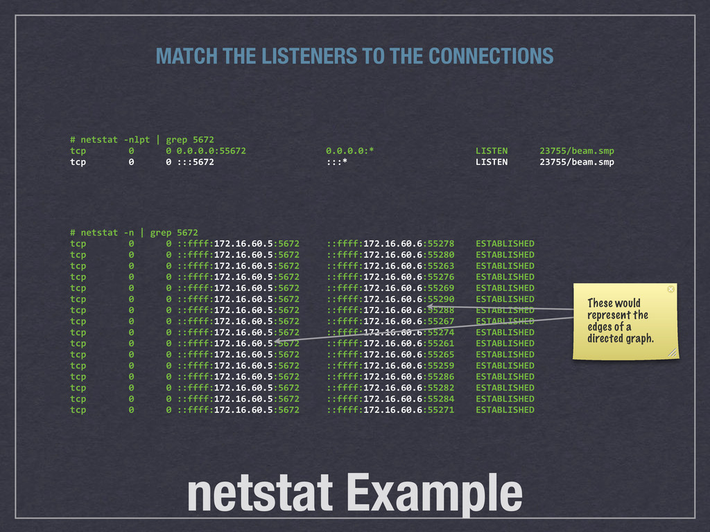 netstat Example # netstat -‐n | gr...