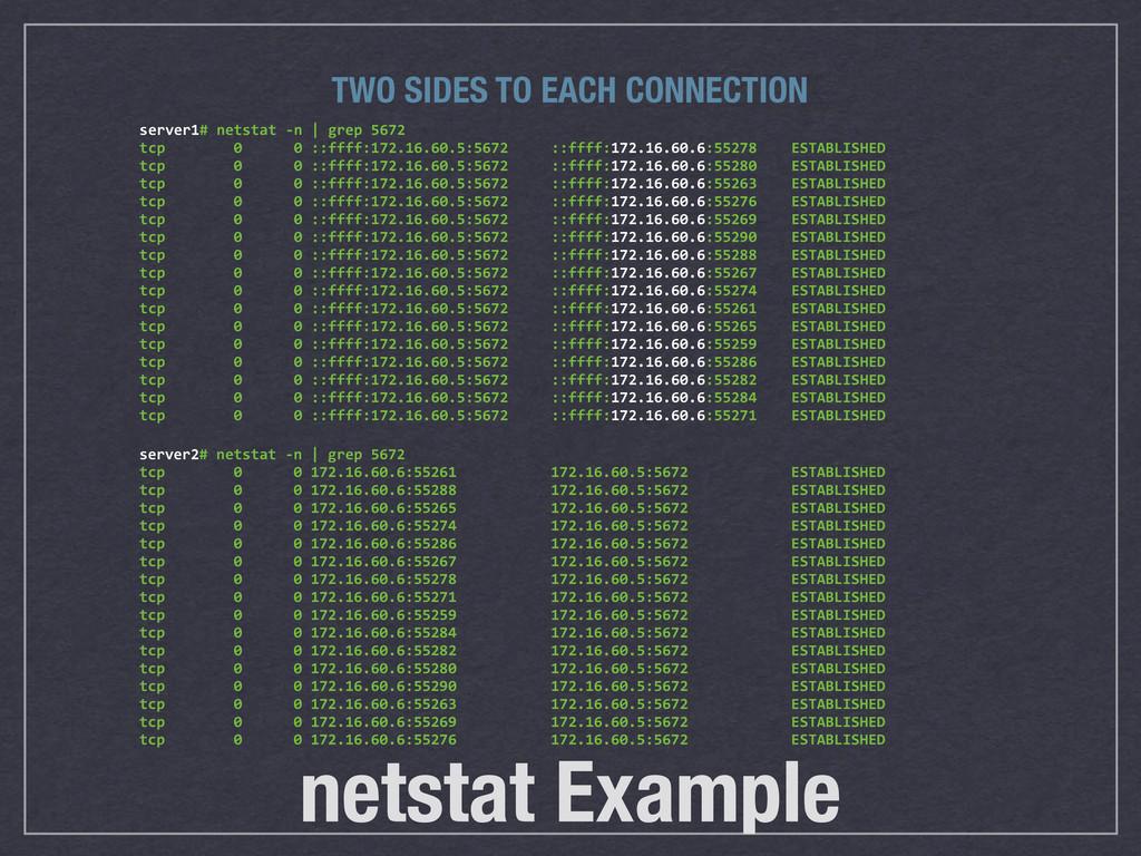 netstat Example server1# netstat -‐n ...
