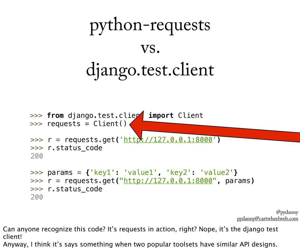 @pydanny pydanny@cartwheelweb.com python-reques...