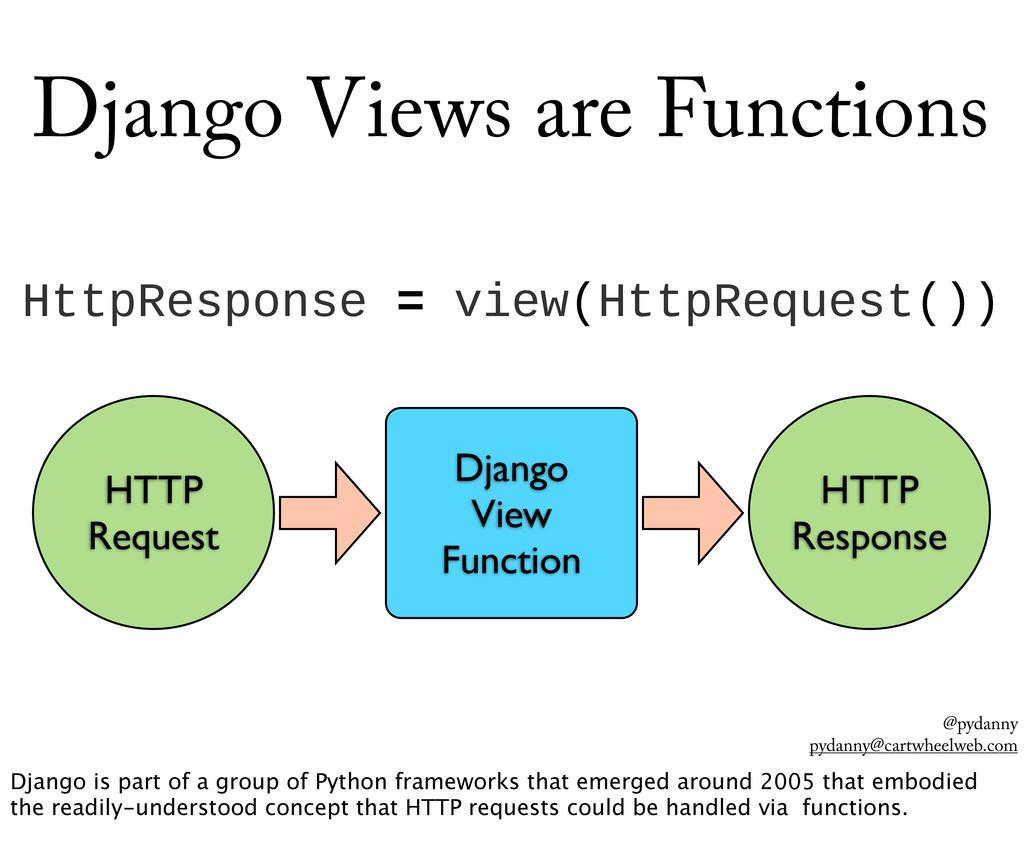 @pydanny pydanny@cartwheelweb.com Django Views ...